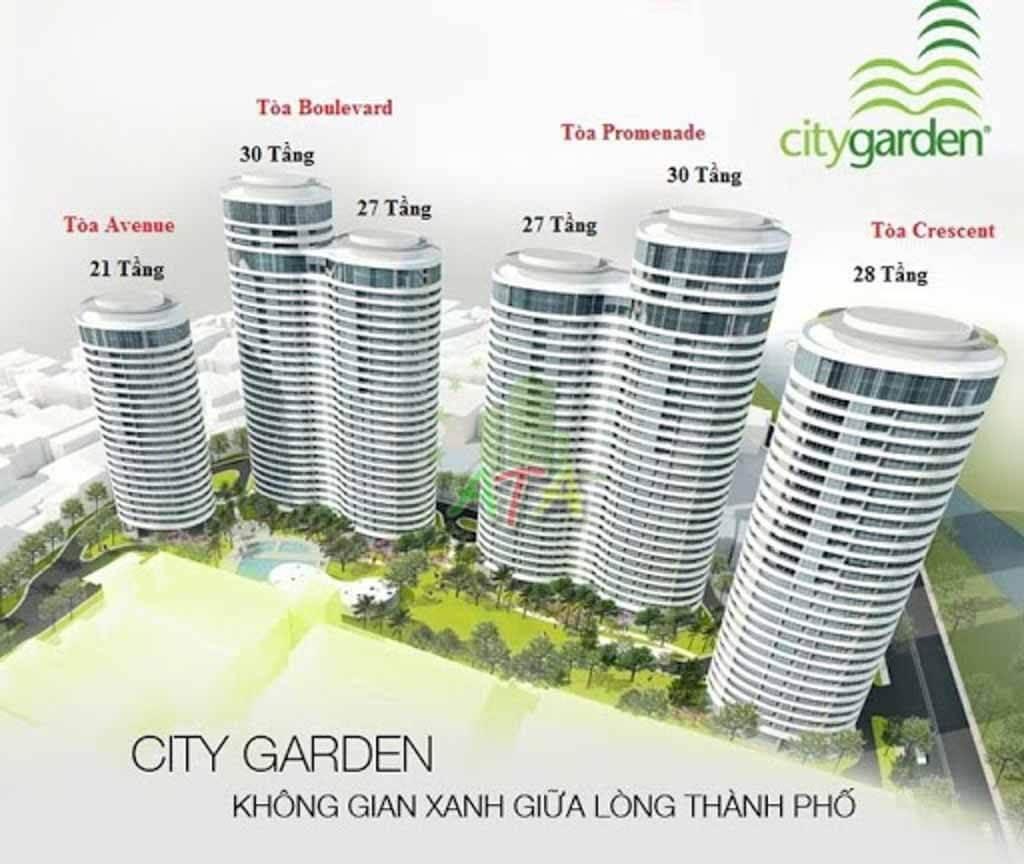 Tổng thể 2 giai đoạn gồm 6 tòa nhà của City Garden