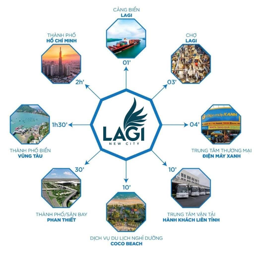 Tiện ích lân cận xung quanh dự án Lagi New City