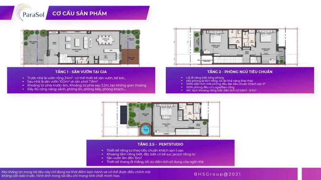 Thiết kế chi tiết nhà phố Para Sol - Sun Park